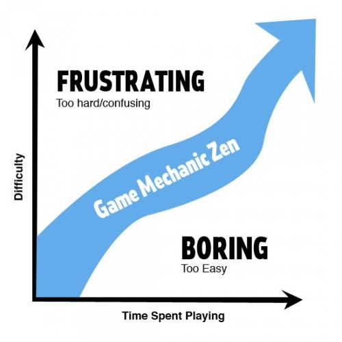 game-zen.jpg