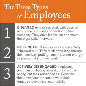 the three types of employees.png